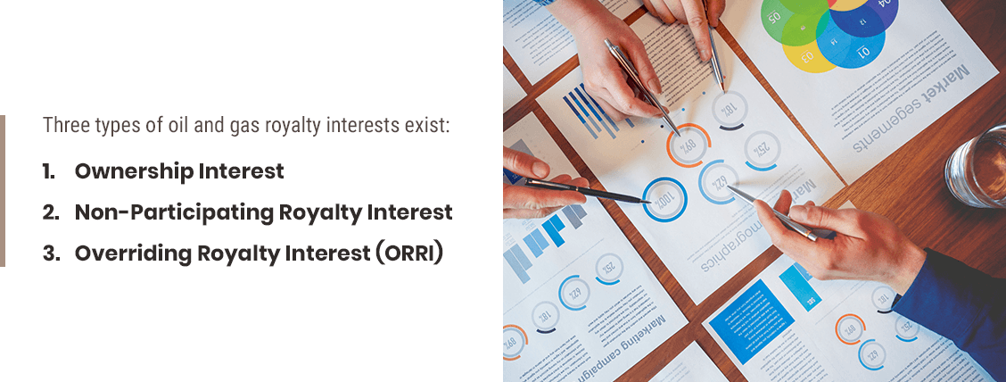 types of oil and gas royalty interests with charts